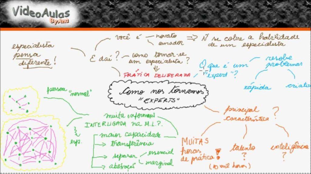 MA #20 – A neurociência da expertise
