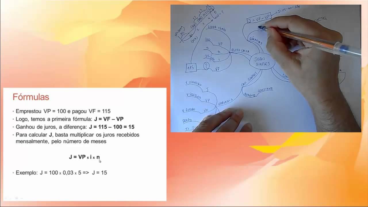 MA #21 – P&R – Mapas mentais para estudar matemática?