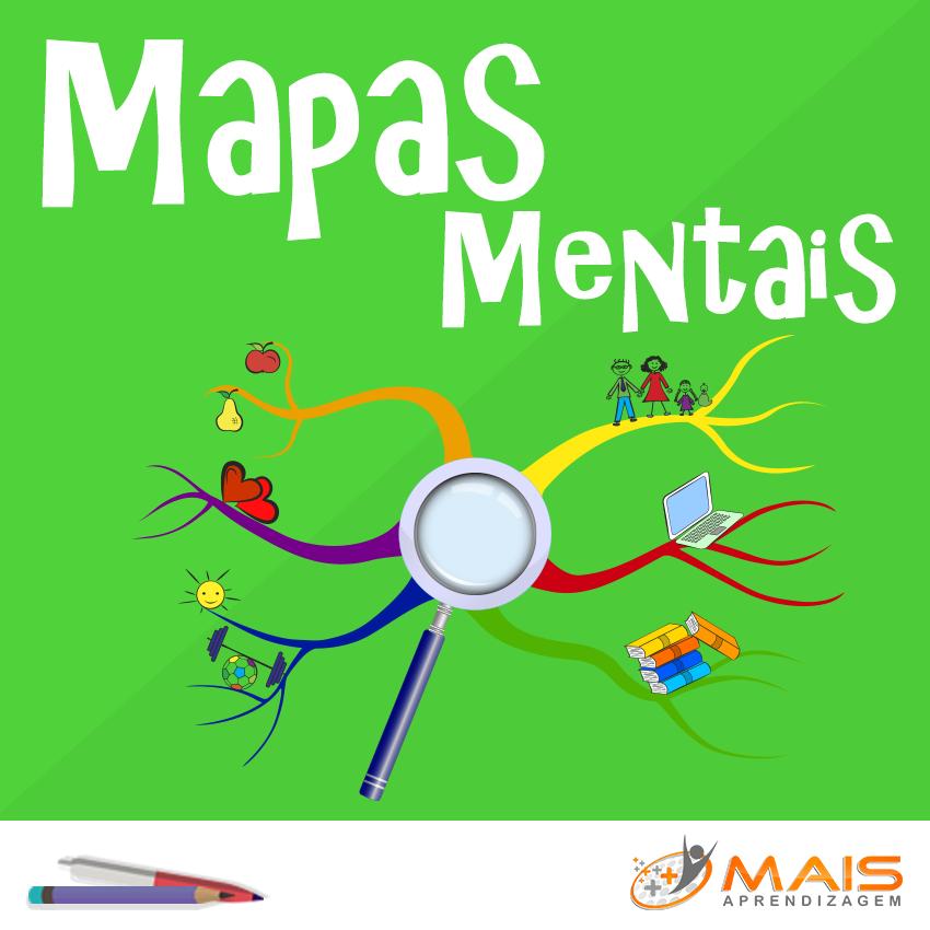 Mapas mentais – O que são?