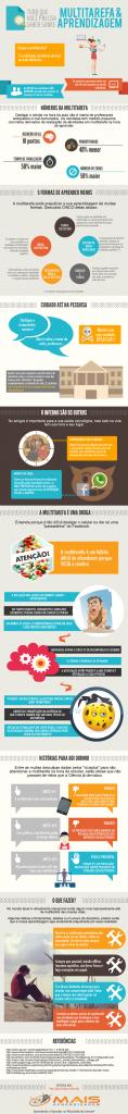 Infográfico Mutitarefa e Aprendizagem