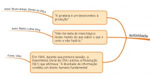 redação-exemplo de argumentos de autoridade