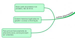 redação-exemplo de argumentos variados